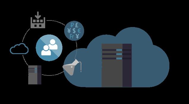 Team Foundation Server Pricing