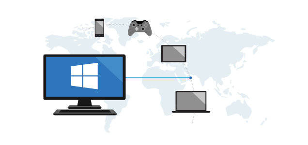 graphic with one platform and many devices