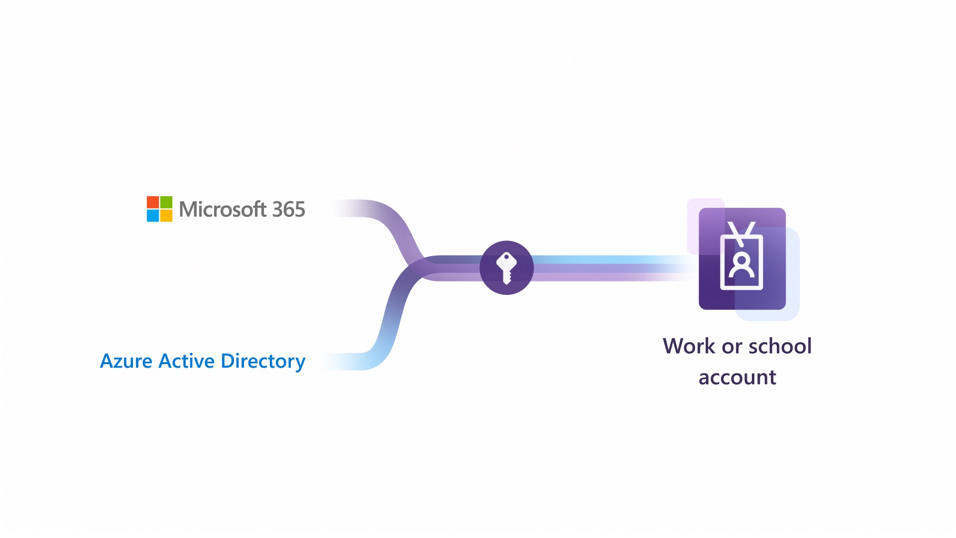 Access Options for Visual Studio Subscriptions video
